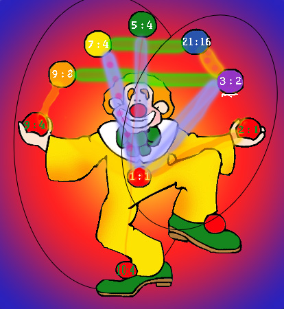 clowntoneswith banjocircle